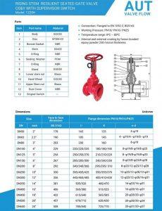 Catalog van cổng ty nổi tín hiệu điện AUT.